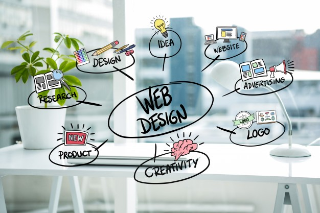 website designing company in Gurgaon
